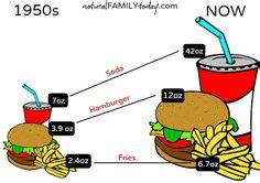 Childhood obesity and fast food essay #11